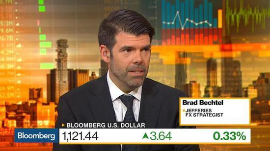 外汇专家:欧元上涨似已结束 美元预计将现升势