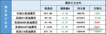 差点跌停!国内外市场大幅波动 原油价格会给二次抄底的机会吗?