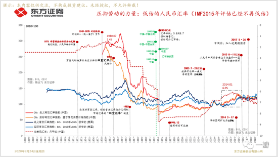 内生的人民币汇率:市场选择的升值或代表一种好的结果