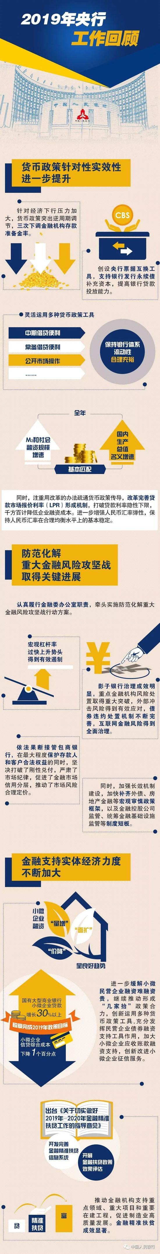春节出境游解析:长线价格涨20%9成用户会兑换外币