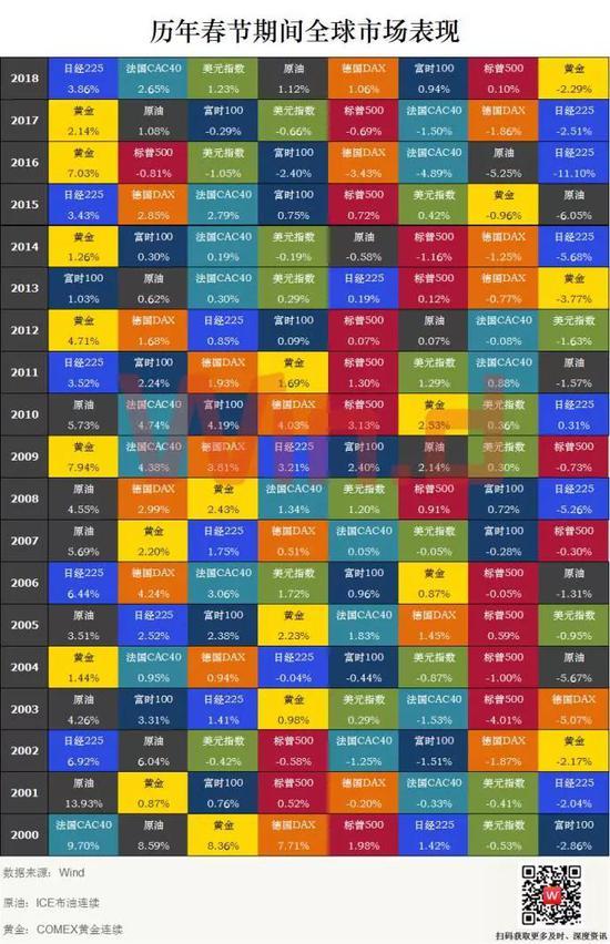 期货,股市,日经指数