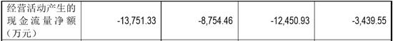"""中资""""购A""""减速 北上资金年内乱净流进破700亿"""