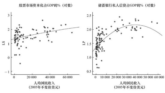 �Y料�碓矗�Justin Yifu Lin, Célestin Monga, Beating the Odds: Jump-Starting Developing Countries. Princeton University Press, 2017.