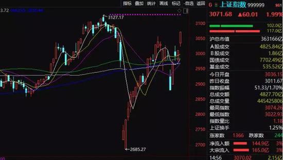 快讯:农药股开盘全线走弱诺普信大跌6%