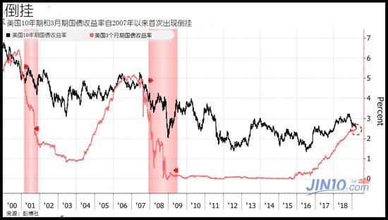 到底发生了什么?全球债市纷纷拉响红色警报-印尼炒外汇