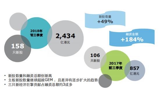 黄益平:2049年中国人均GDP或将达到美国2/3