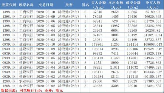 区块链官方选股名单来了首个区块链指数有何深意?