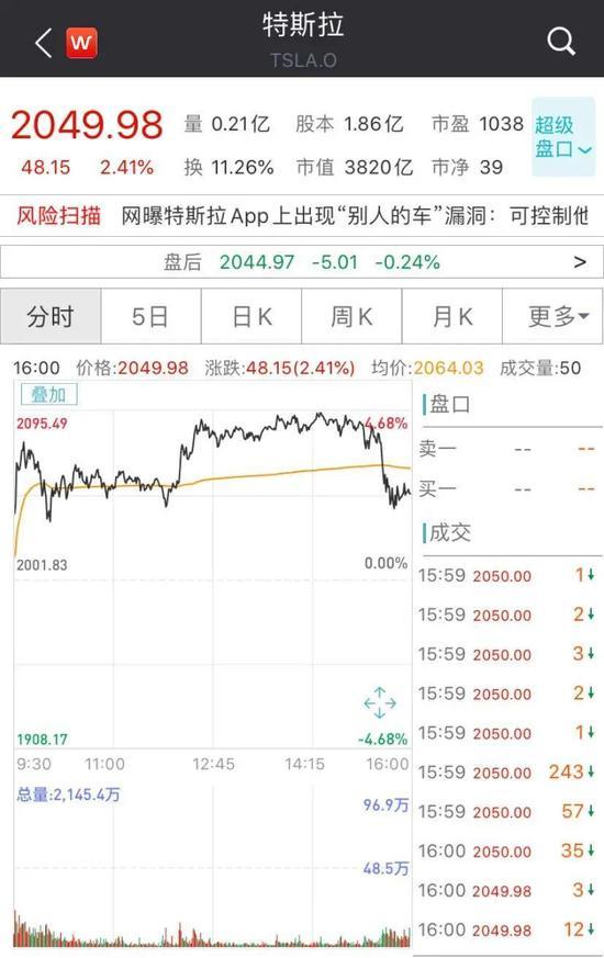 新媒:中国独角兽能走多近