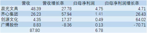 两市融资余额减少9.24亿元