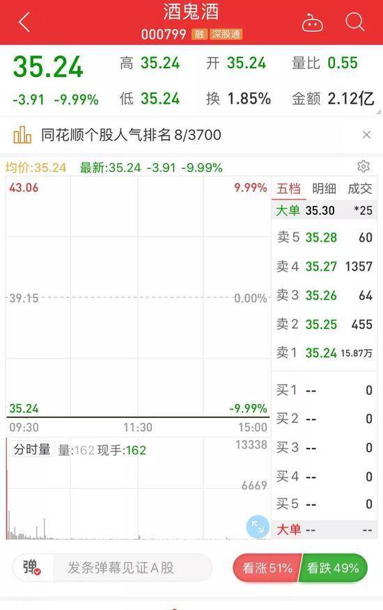 益华控股拟向泰来收购保单定息债券