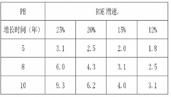 老板电器被高估了?净利润率等三大财务指标下滑