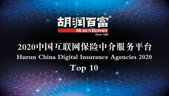胡润研究院发布互联网保险中介平台Top10:微保首位 蚂蚁保险第二