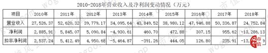 """中国汽车产业:从无到有""""新四化""""浪潮催生产业变革"""