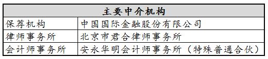 """21家基金快评A股""""黑五"""":短期调整可能是建仓良机"""