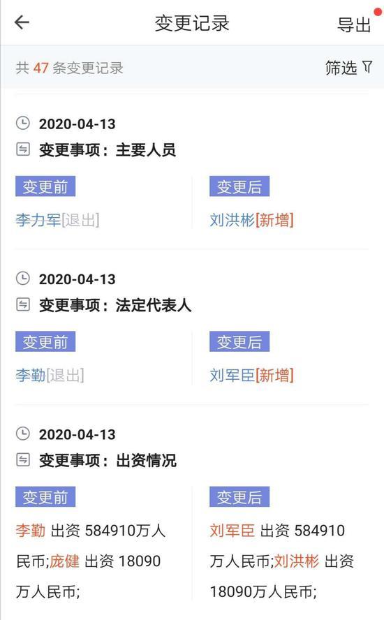 中迪禾邦的工商变更情况 数据来源:启信宝
