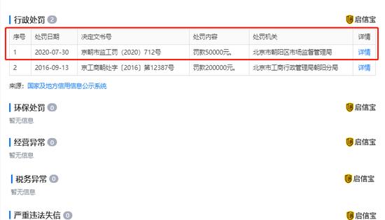 特斯拉被北京市场监管局罚款5万元 或因广告内容不准确