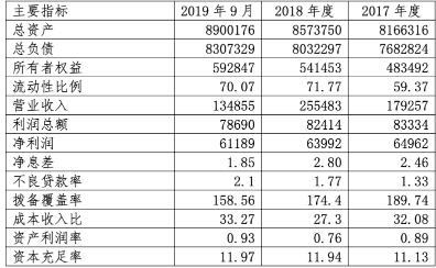 绵阳市商业银行拟发同业存单90亿 近年不良率持续上升