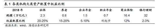 麦格理:中国海外给予跑赢大市评级目标价36.73港元