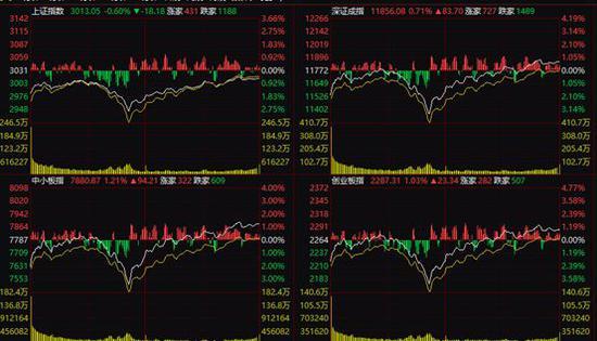 上海市场监管局食品安全抽查:华润万家产品抽检不合格