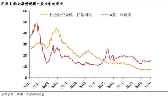 小米公布股权激励:奖励380员工1.63亿元人均43万元
