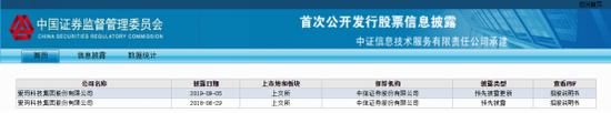 人民网涨停 南方博时广发等35家基金日浮盈超两千万