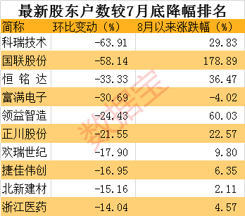 换锚倒计时 京沪部分银行已敲定房贷利率加点水平