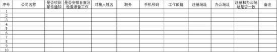 第二apian,提交《某某公司私募基金业务自查报告》apian,内容主要包括: