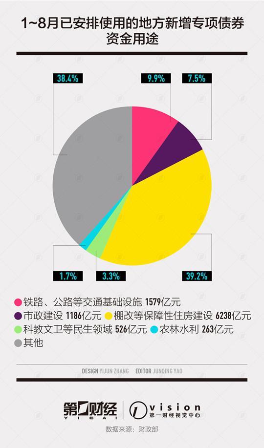 华夏银行:已启动ESG策略股票型理财产品的研发工作
