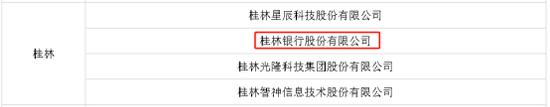 (来源:广西地方金融监督管理局网站)