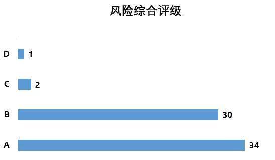 """丰收没有平沽 广东荔枝菠萝演出""""岭北顺止记"""""""