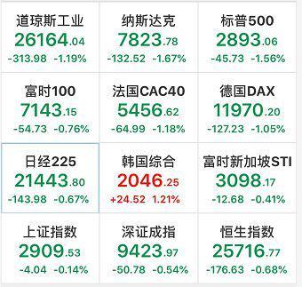 """香港多个主要商会反对""""三罢"""" 称会对经济雪上加霜"""