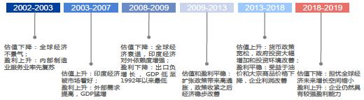中国电信确认5G独立组网时间表 称已与联通达成共识