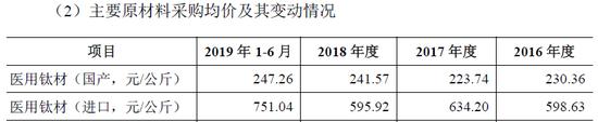 贵人鸟:前三季度亏损1.67亿流动性趋紧致债务违约