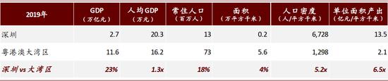 资料来源:CEIC,中金公司钻研部