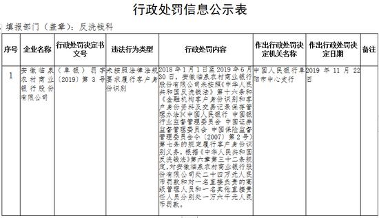 浙江省累计派出1698名医疗队员救治患者4539人次