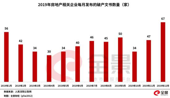 福田汽车年内超百亿债务到期甩卖宝沃接盘方现违约