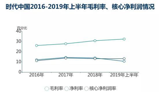 港媒:港年夜深圳病院院少方案率团赴武汉援助抗疫
