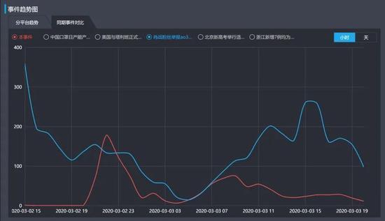钢材股随市向上中国东方集团涨逾9%鞍钢升近5%