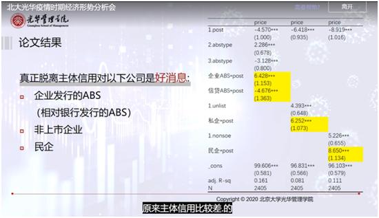 北大光华金融学系主任刘晓蕾报告PPT截图