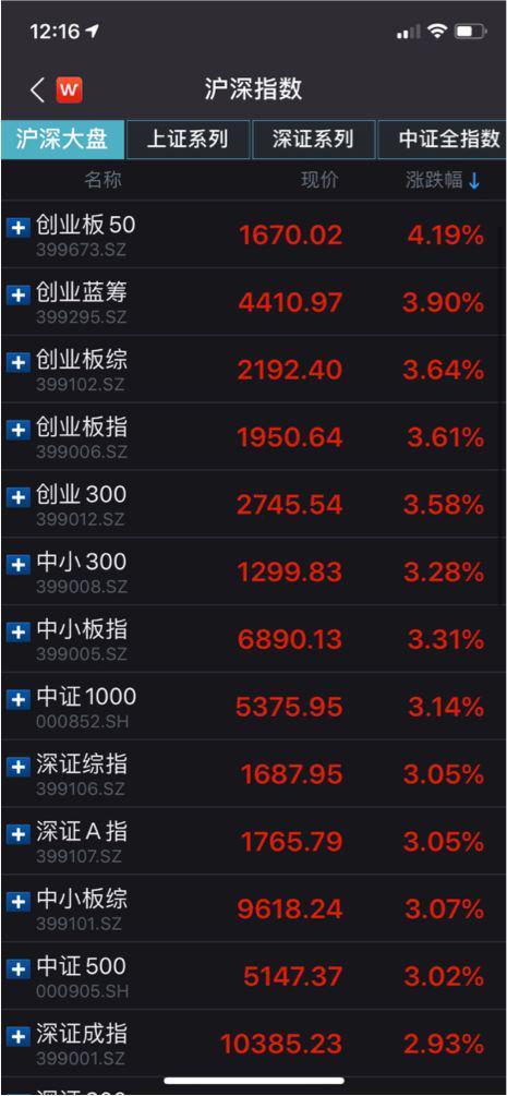 特斯拉公布中国融资安排美SEC或将展开调查