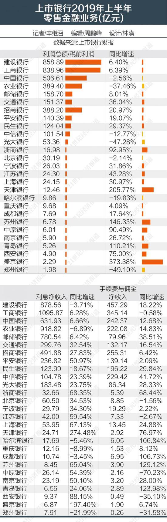"""这些""""第一""""深刻改变着中国经济"""