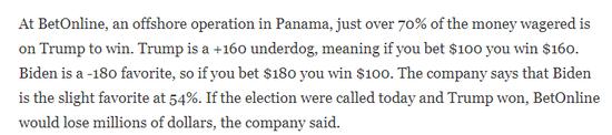 关键60小时!七成赌客支持特朗普 拜登要败?