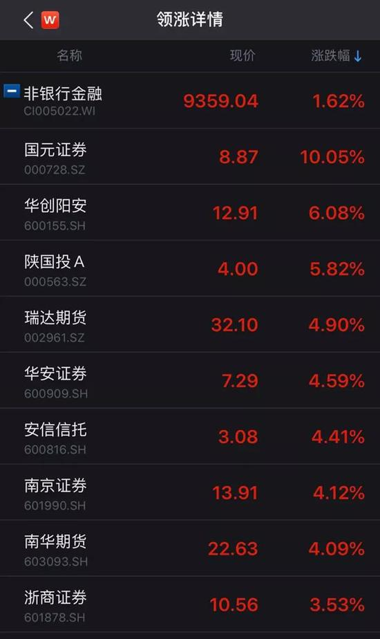 北京治愈患者97例 均匀住院13.5天