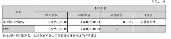 上半年财险老三家车险:手续费骤降四成保费增长6%
