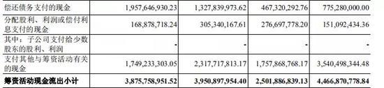 北京君正:拟向安达天平转让华泰保险22.3568%股份
