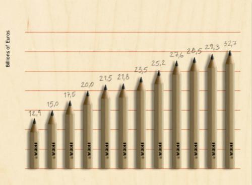 三一集团董事长梁稳根:预计2019全年净利润达170亿