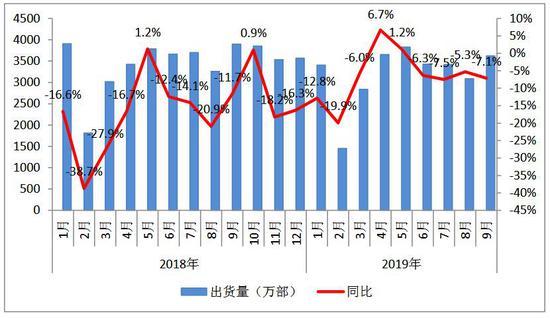 华发股份堪忧:362亿短债压顶 广州项目五年未入市