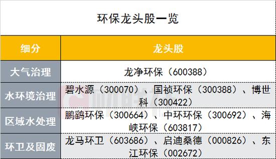 长江证券APP评测:智能投资工具丰富综合理财有特色