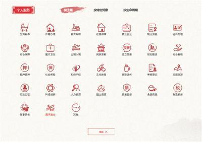 北京市政务服务网个人服务项按主题分类。网络截图