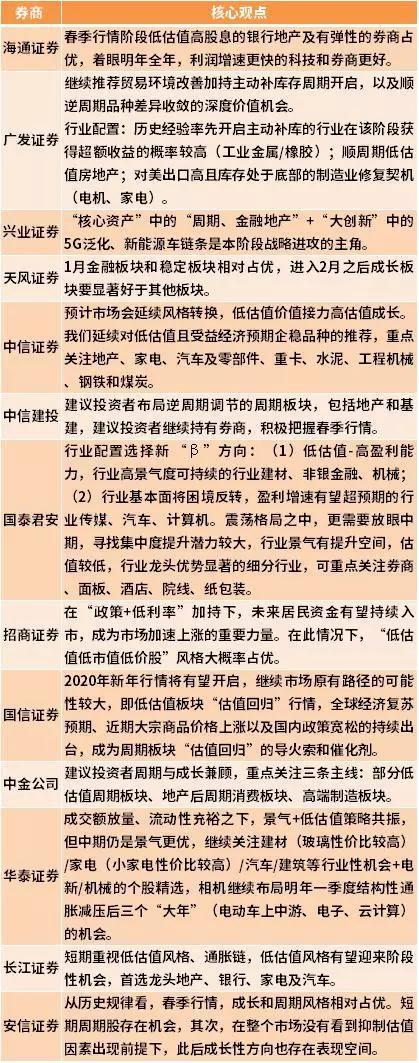农业农村部:近期武汉市蔬菜价格有所下跌